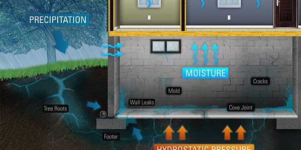 An Introduction to Hydrostatic Pressure Relief Systems