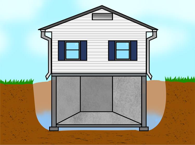 Suffolk County, NY | Hydrostatic Pressure | AM Shield Waterproofing