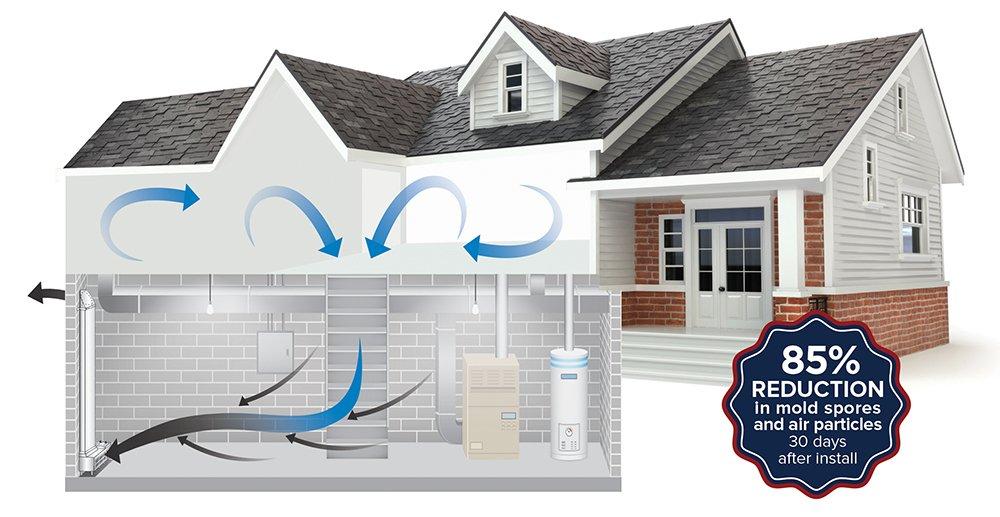 Basement Ventilation | New York | A.M. Shield Waterproofing Corp.
